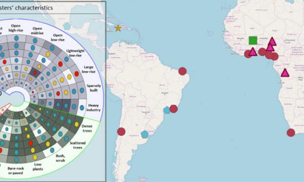 new publication on urban remote sensing